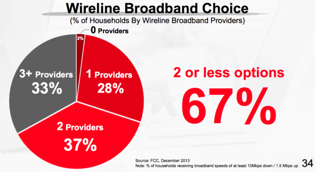 broadband-choice_20141208-022231_1.png